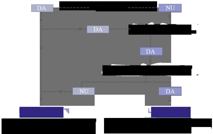 which-kegel8-flow